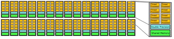 G80_Hardware